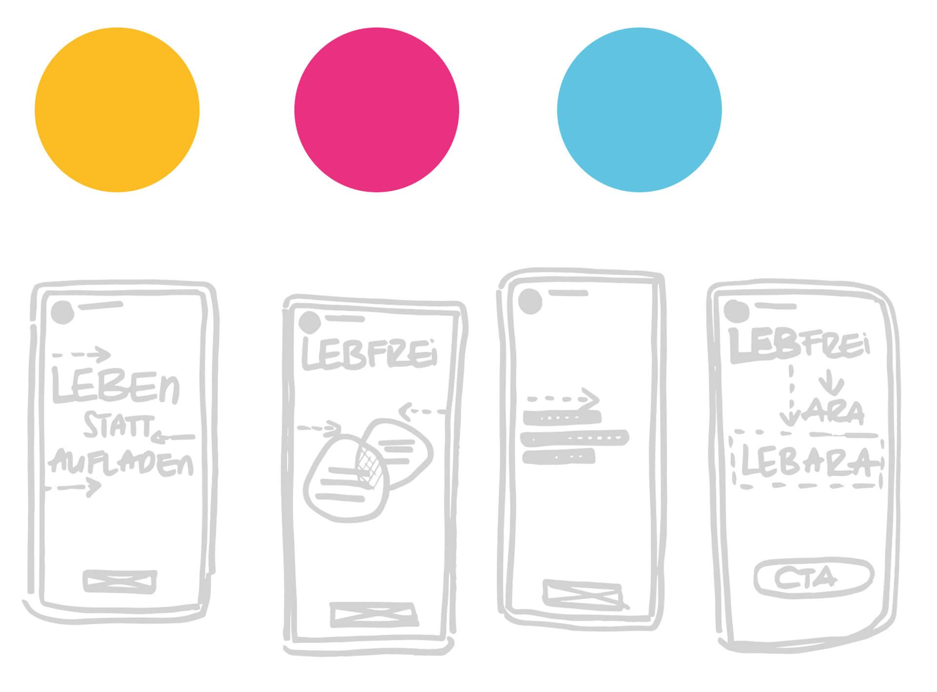 Add Skizzen für das Lebara Design