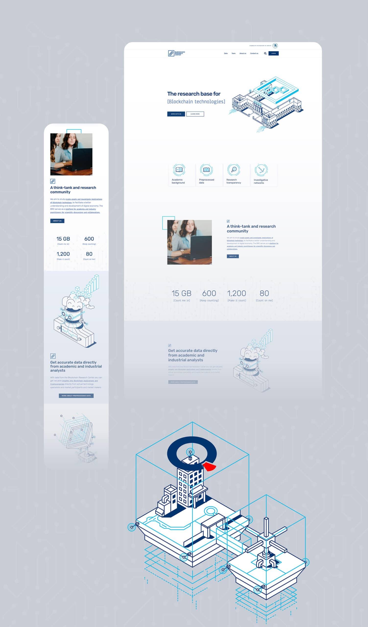 Blockchain Research Center Webseite